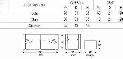 Lawrence Sofa Options