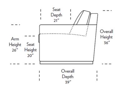 Pearson Dimensions